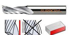 Euracryl PL PR V up cut